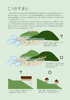 「建築・活動シート」こうのすまい(1).jpg