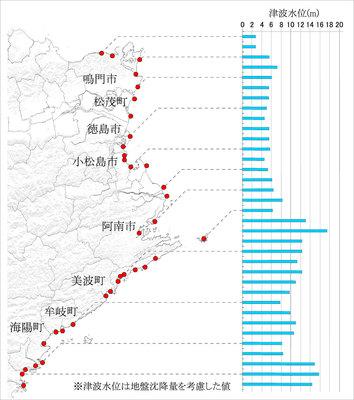 最高津波水位分布(uchino).jpg